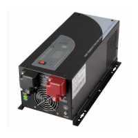 Преобразователь напряжения Santak UPS IR1512 (1500 Вт)