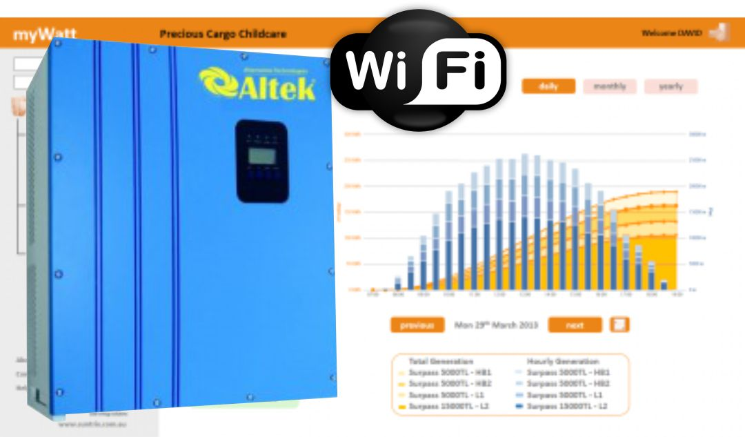 Altek Monitiring