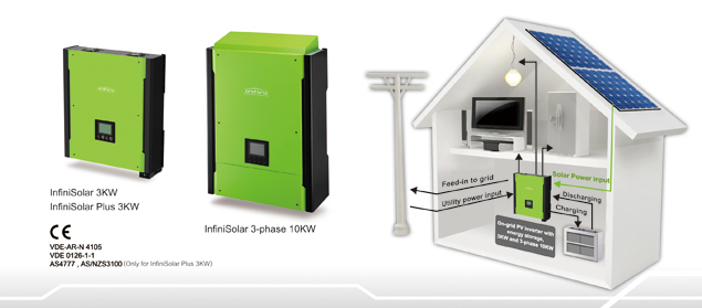 Infini Solar Inteligent inverter on-grid off-grid smart-gird